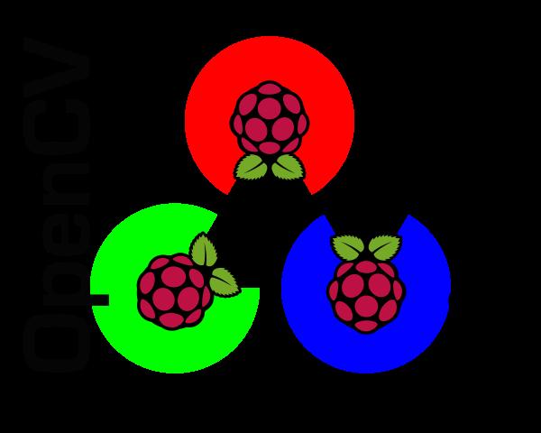 Raspbian (Raspberry Pi) Üzerinde OpenCV Derleme