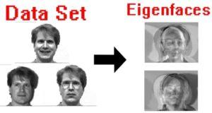 eigenface_dataset